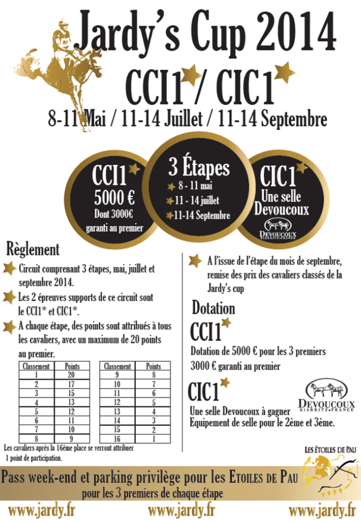 Jardy's Cup : engagez-vous vite !