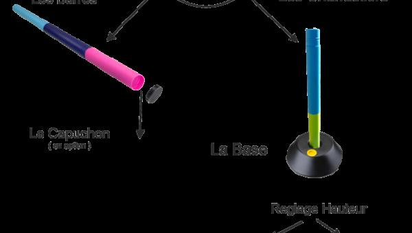 Les Barnotti : un concept original